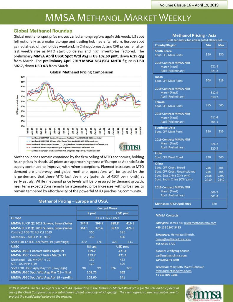 Link to MMSA Methanol Market Weekly